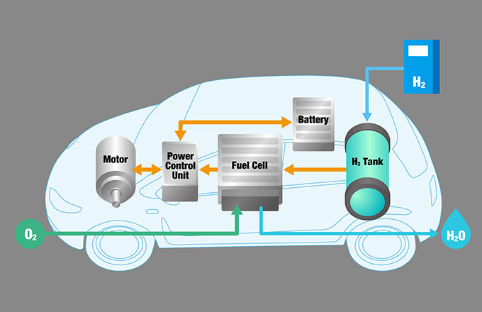 Growing prevalence of next-generation motors and our involvement